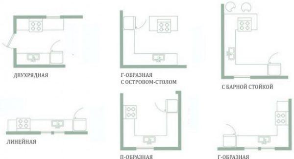 ремонт кухни 6 кв.метров